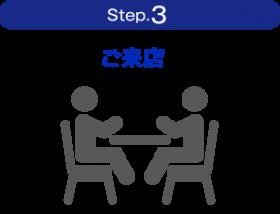 step3_ご来店