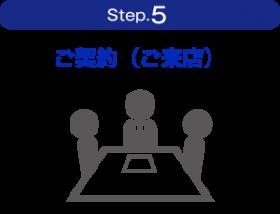 step5_ご契約